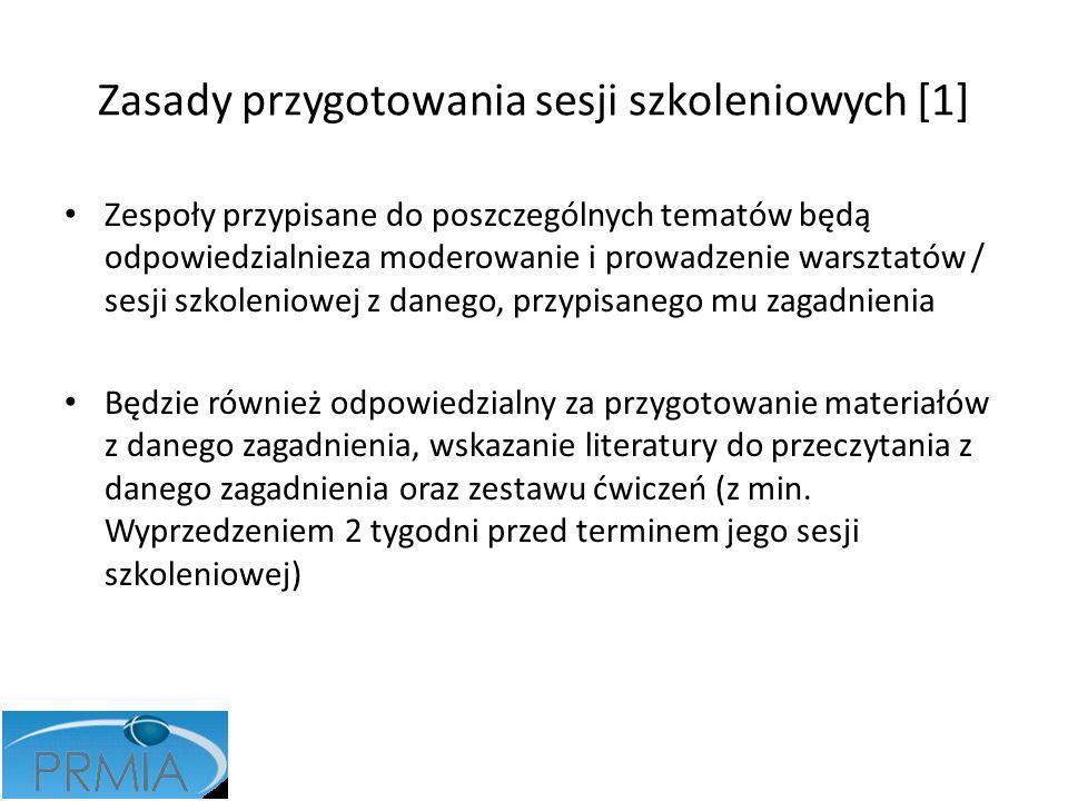 Zasady przygotowania sesji szkoleniowych [1]